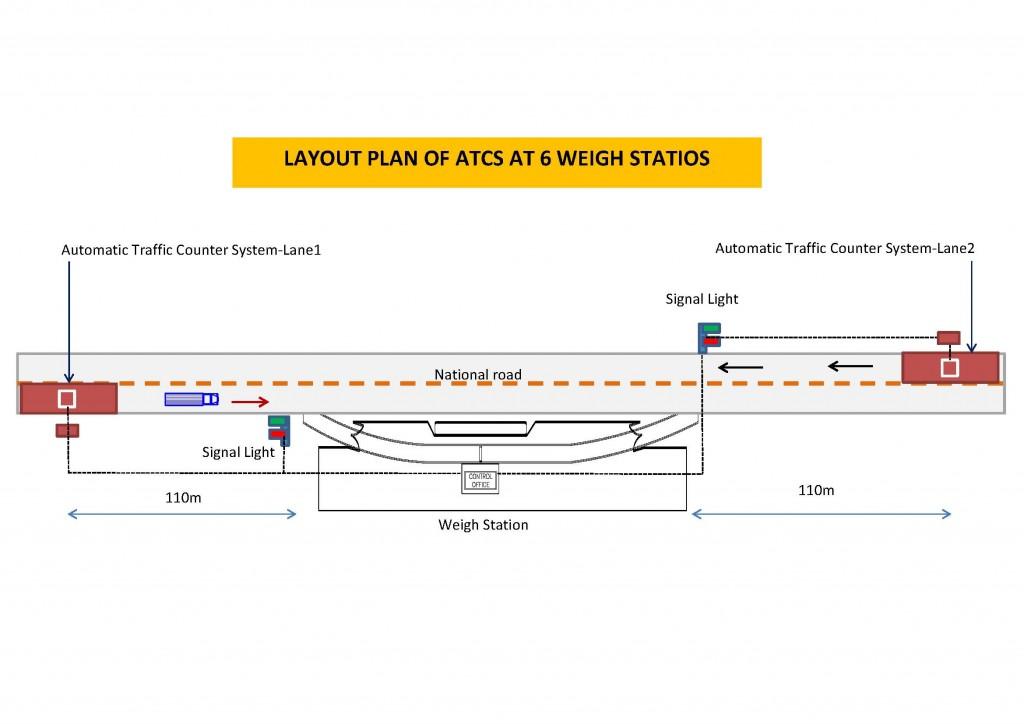 ATCS Plan-Final
